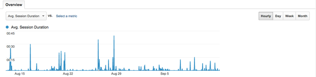 Google Analytics - Audience Overview.png