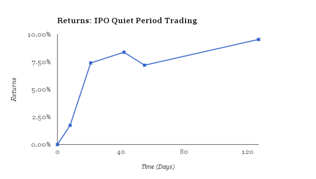 Quiet Period Trading - Chart.png