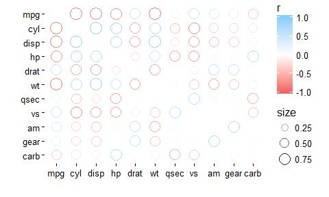 rplot-shape-1.png
