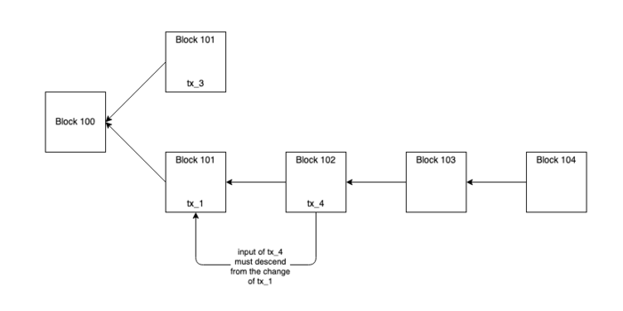 RBF_Diagram.png