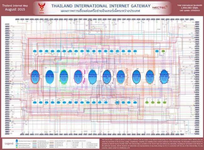 Thailand International Internet Gateway 2015