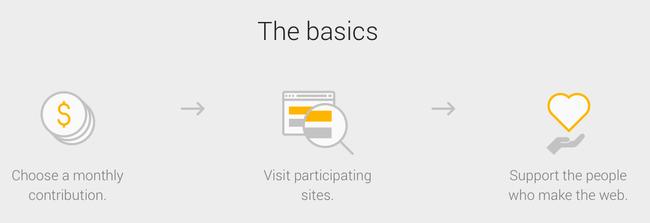 The-Basics.png