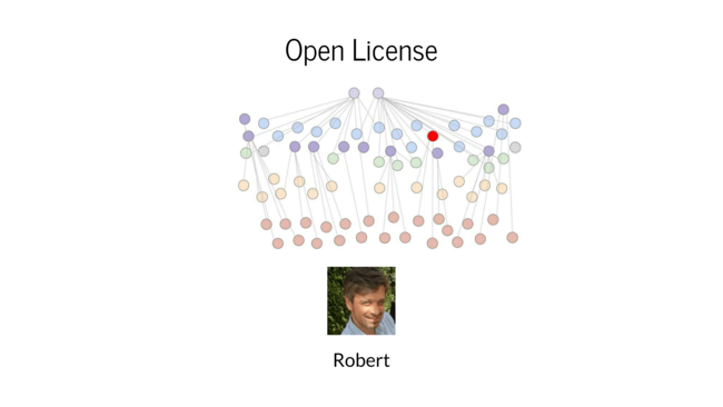 open-source-strangeloop-2016-058.png
