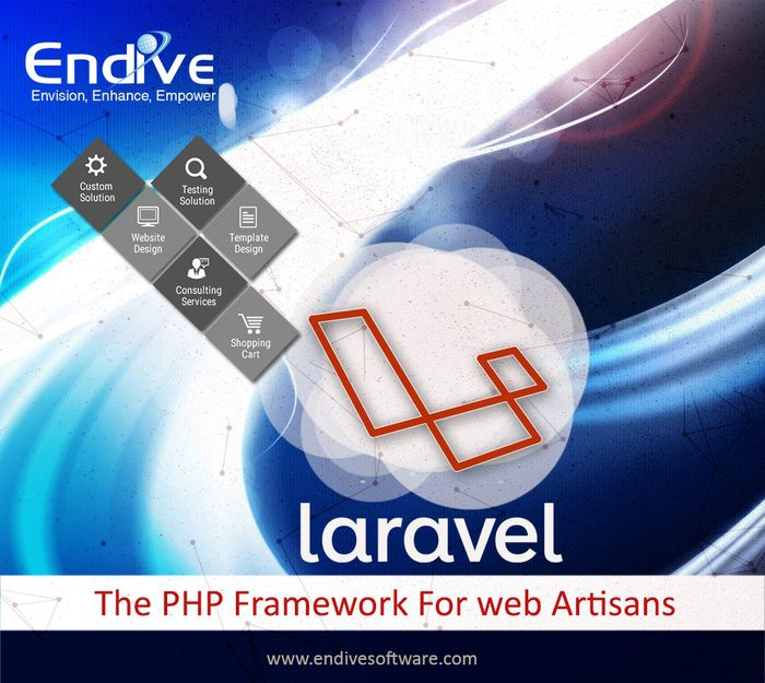 Laravel Framework Development.jpg