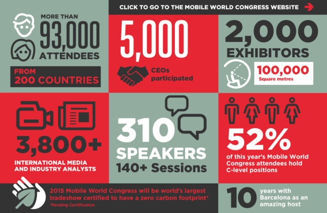 mwc15-info.png