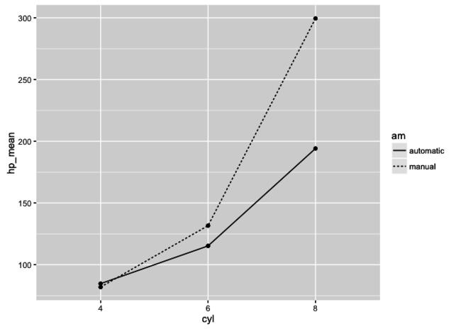 posts-plot-lines2-1.png
