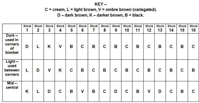 LOG CABIN TRAD COLOUR CHART w key.jpg