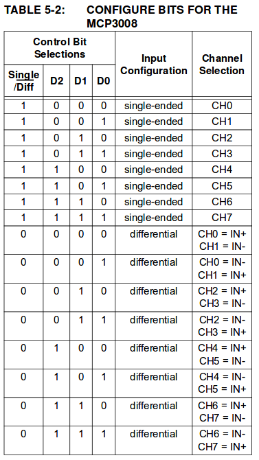 table-5-2.png