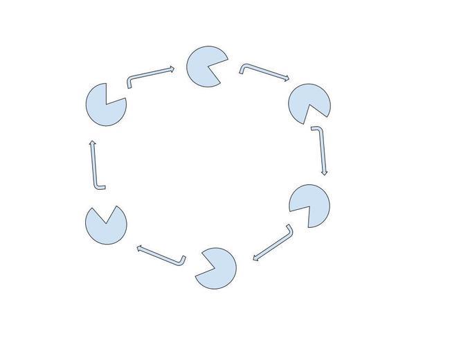 Pacman Org Chart.jpg