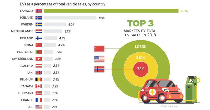 electric-vehicle-sales-prev-1.jpg