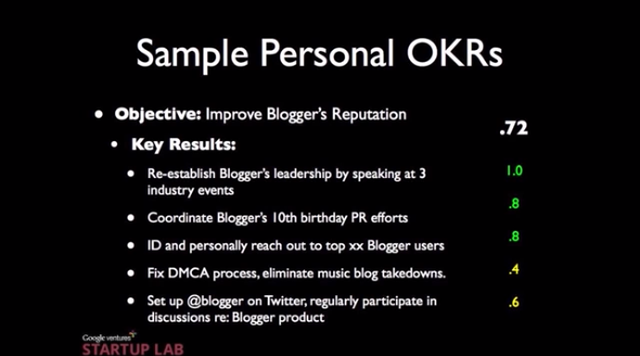 Sample Personal OKR