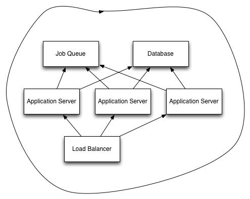 web_service.png