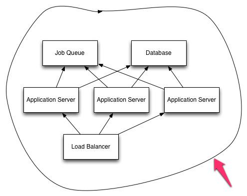 web_service-2.png
