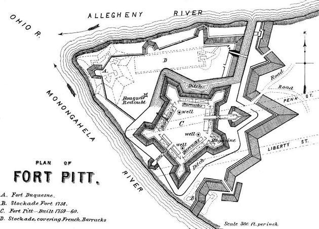 Fort_Pitt_1795_large.jpg