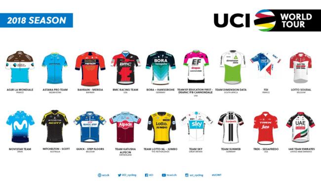 uciwt-teams2018.png