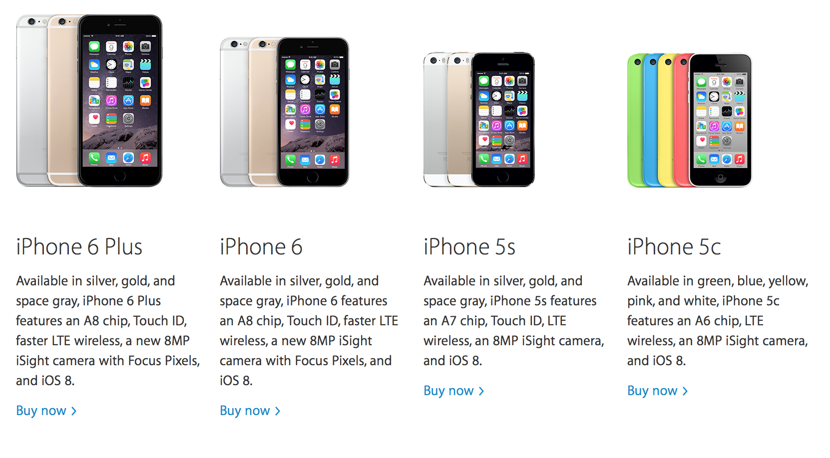 How did Apple forget to focus its product line-up?!