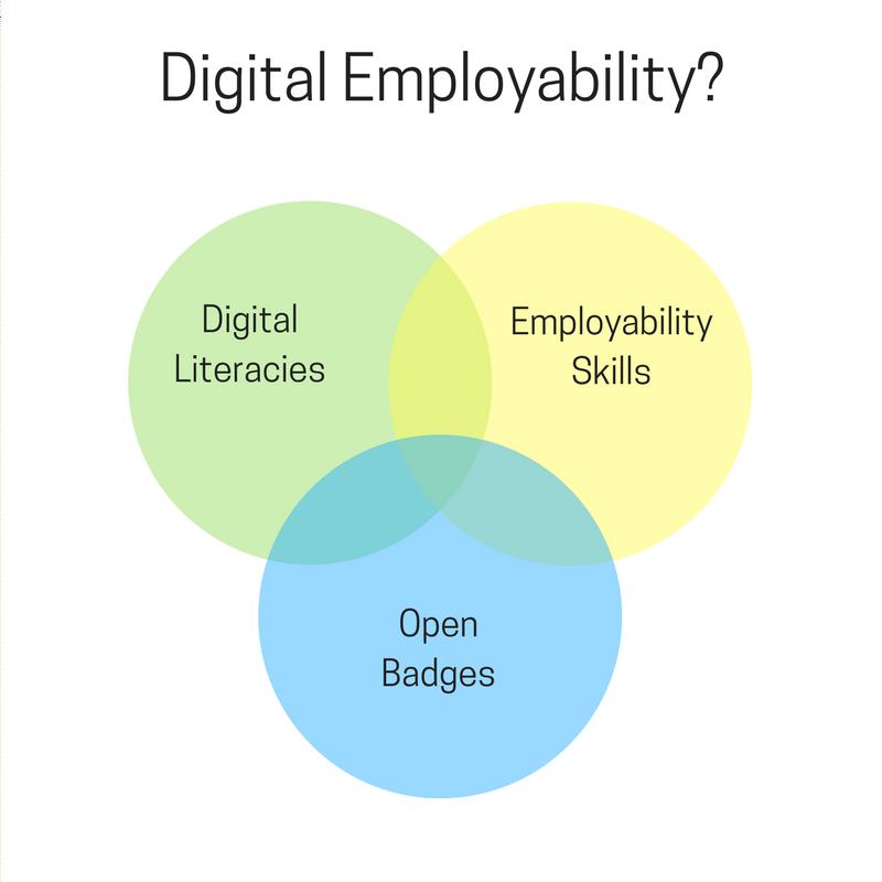 employeability skills
