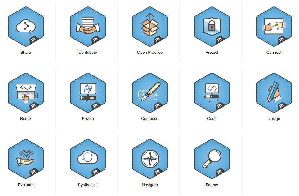 Web Literacy Badges