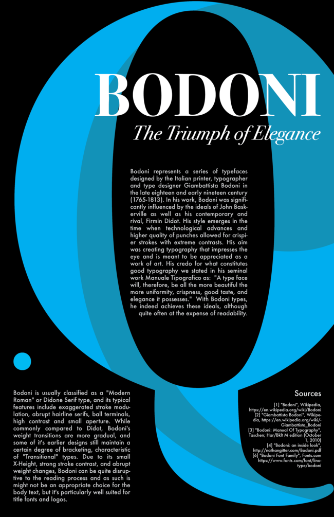 Bodoni Typographic Poster-01.png