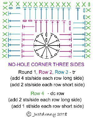 CR CHART NO HOLE 3 sidesSML.jpg
