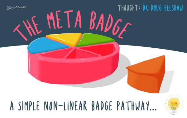 Meta badge