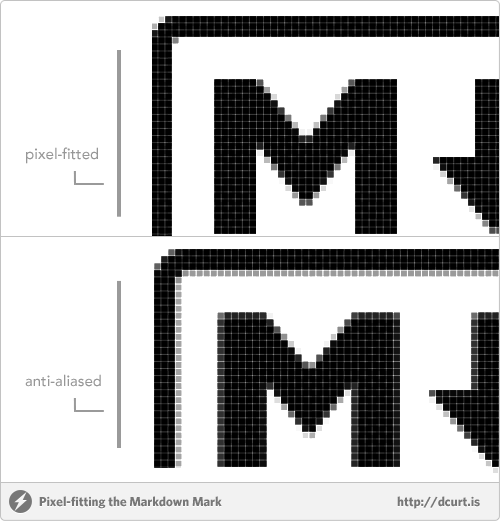 Pixel-fitting