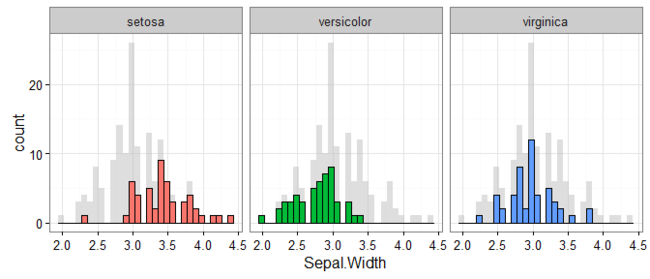 Plotting background data for groups with ggplot2