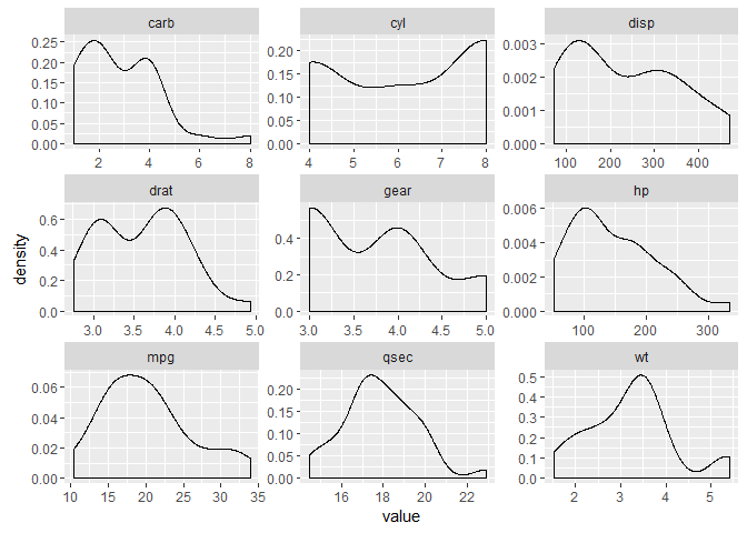 Quick plot of all variables
