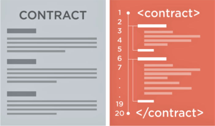 SmartContracts.png