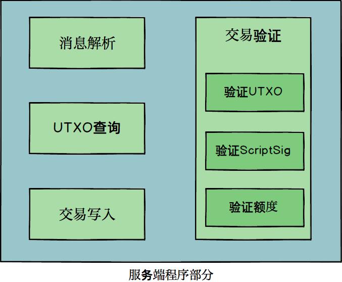 重构后的服务端程序部分