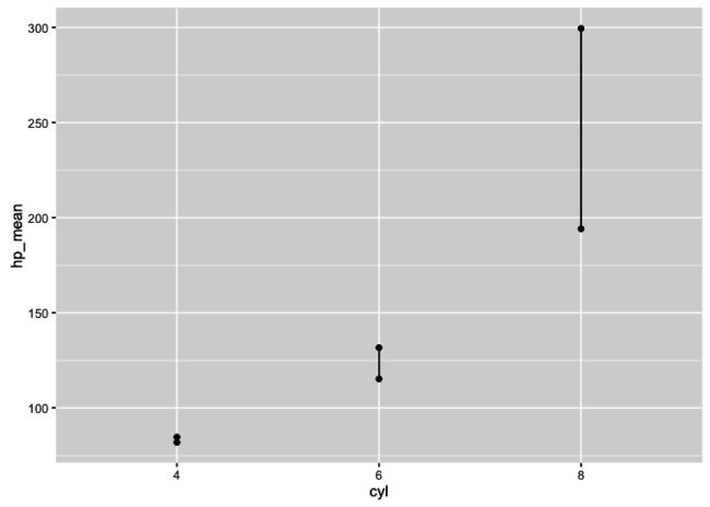 posts-plot-lines-1.png