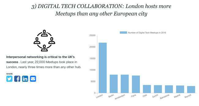 Tech_Nation_Report_re_UK_Meetups.JPG