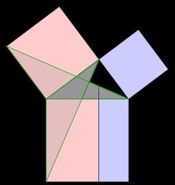256px-Pythagoras_Euclid.svg.png
