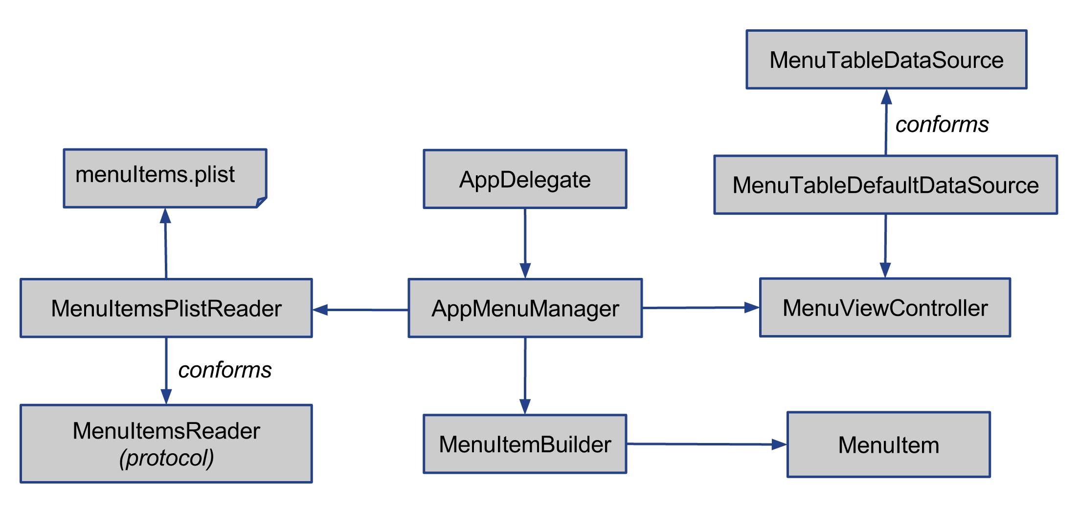 initial_app_design.png
