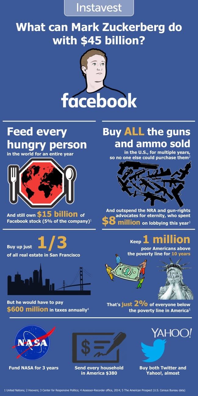 Zuckerberg v003.jpg