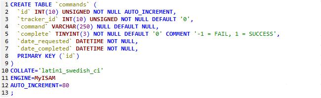 Random SQL