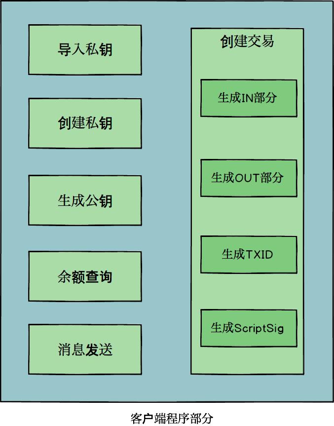 重构后的客户端程序部分