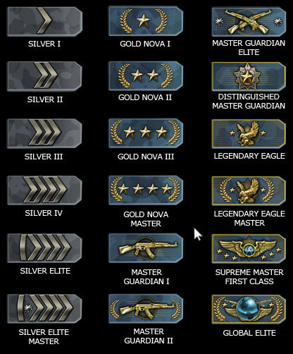 557579791_preview_484343638_preview_cs-go-ranks.jpg