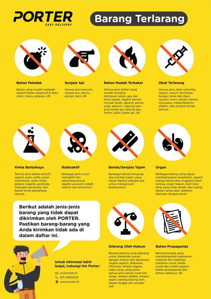 Porter.Poster-Dangerous-Goods-List.jpg
