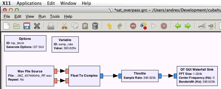 Using GNU Radio to show I/Q wav file on waterfall plot