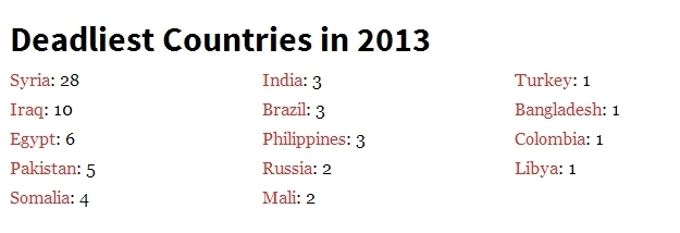 cpj 2013 report.jpg
